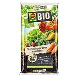 Bio-Humuserde für Garten und Aussaat, Packung mit 20 Liter Inhalt