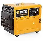 VITO 5KVA 9PS Silent Diesel Stromerzeuger 4,5 kW 230V E-Starter, luftgekühlt, Ölmangelsicherung, Überlastschalter, AVR Regelung für empfindliche Elektronik