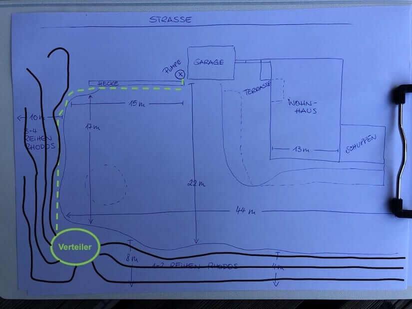 Der Plan zur Verlegung-des CS Perlschlauchs